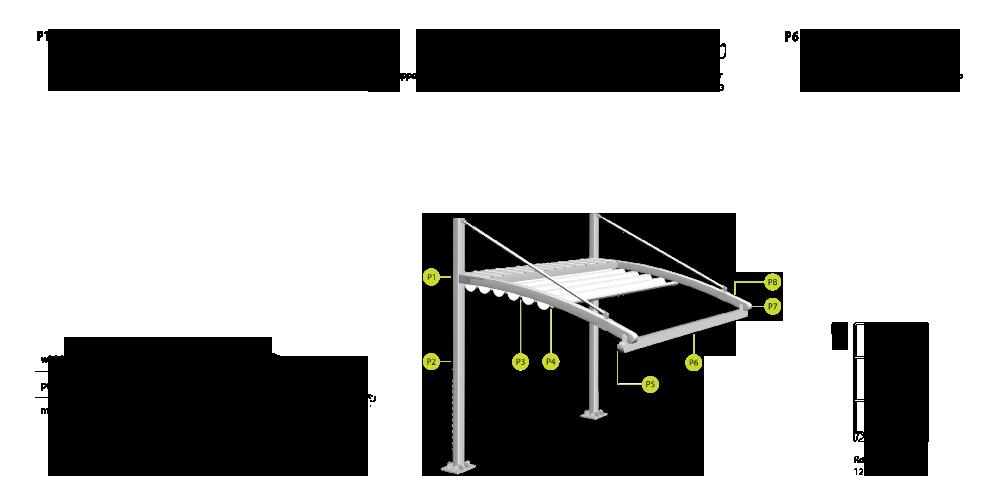 albatros-schema