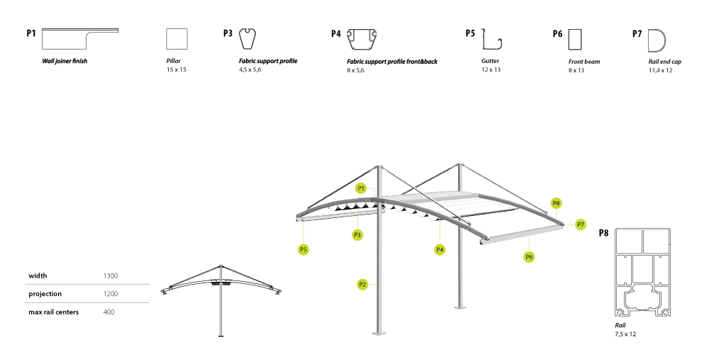 bridge-schema