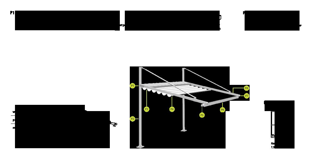 panorama-schema
